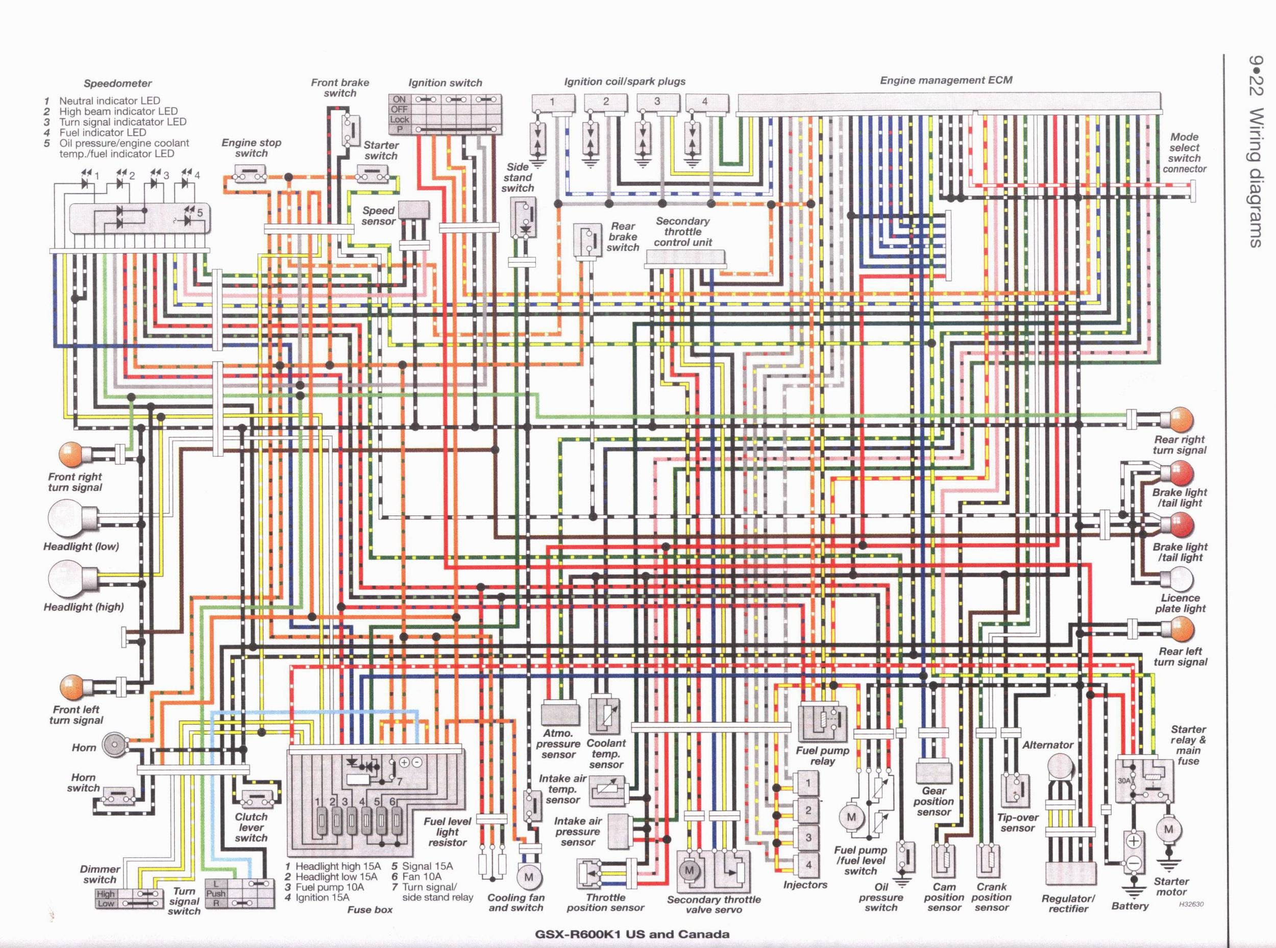 Diagram Tl 1000 R Wiring Diagram Full Version Hd Quality Wiring Diagram Diagramfelizz Beppecacopardo It