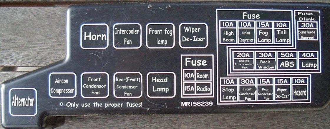 English Fuse Box