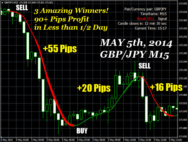 Fx Options - Free Software Downloads and Reviews