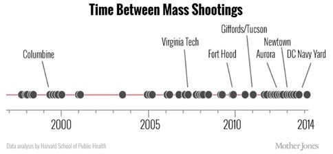 photo mass shootings2.jpg