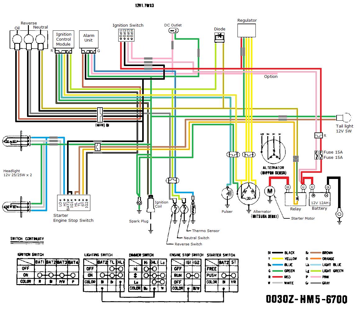 Diagram 2000 Yamaha Yfm90 Wiring Diagram Full Version Hd Quality Wiring Diagram Diagramcindyv Stokker It