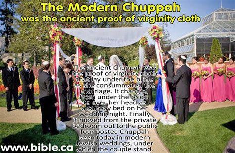 Jewish Wedding Canopy Called & Before The Wedding Ceremony