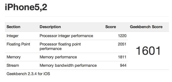 Resultado alcançado pelo iPhone 5, inédito para um dispositivo Apple (Foto: Reprodução) (Foto: Resultado alcançado pelo iPhone 5, inédito para um dispositivo Apple (Foto: Reprodução))