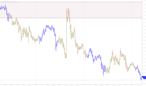 Forex asian session indicator