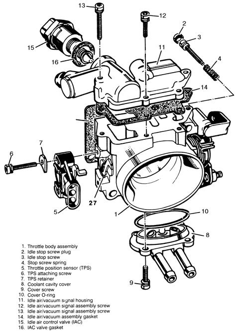 | Repair Guides | Multi-port Fuel Injection Systems