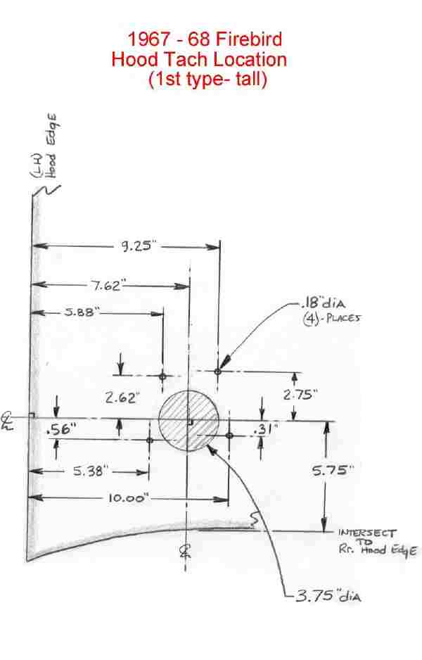 1968 Pontiac Firebird Wiring Diagram For Your Needs