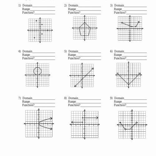 Domain And Range Algebra 1 Worksheet   DONIMAIN