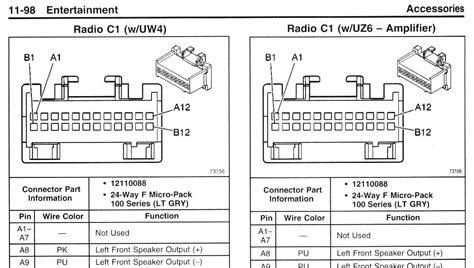 2002 Trailblazer Wiring Schematic