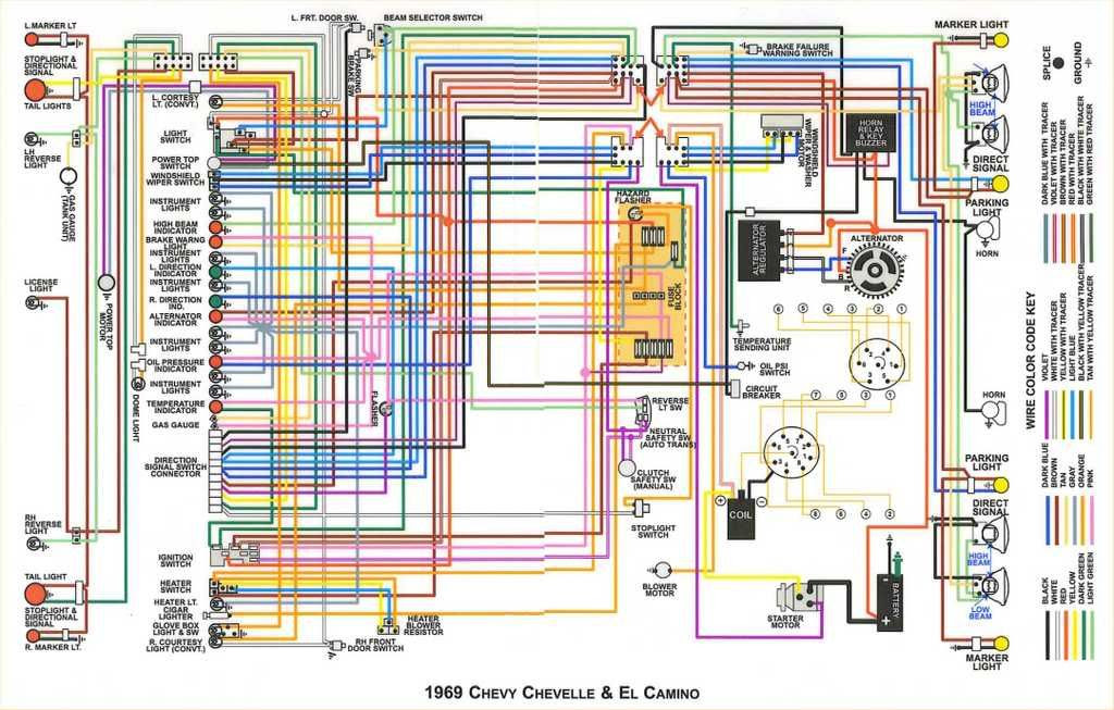 69 chevelle AC/Heater wiring???? - Chevelle Tech