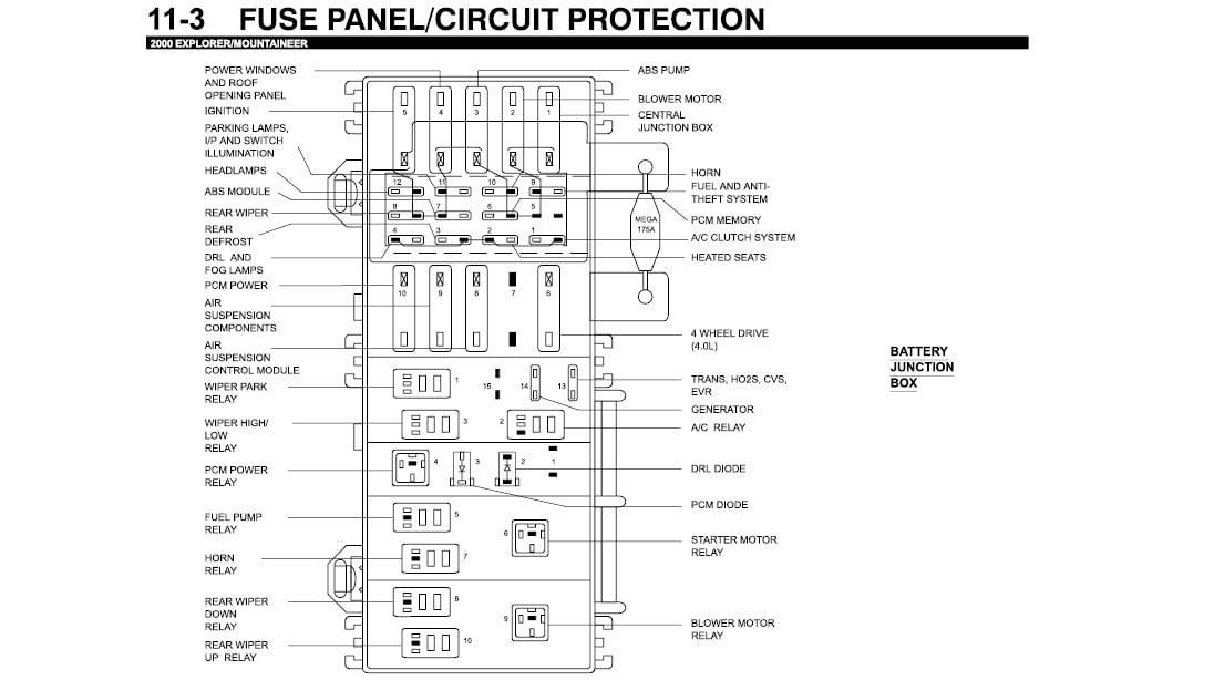 Fuse Diagram For 2000 Ford Explorer