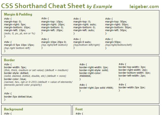 Cheatsheets7