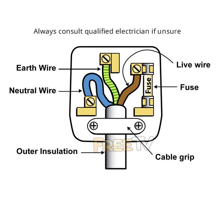 Diagram 700r4 Plug Wiring Diagram Full Version Hd Quality Wiring Diagram Diagramspier Campionatiscipc2020 It