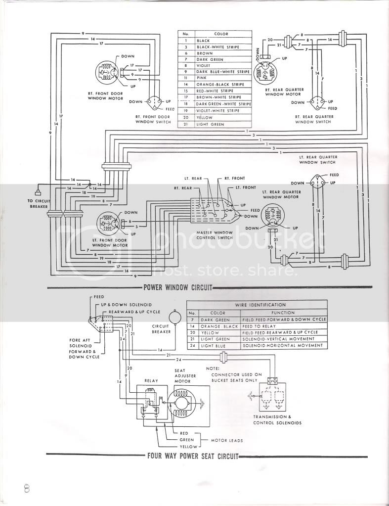 Diagram 1968 Chevelle Power Window Wiring Diagram Full Version Hd Quality Wiring Diagram Ediagram Breadandburger Fr