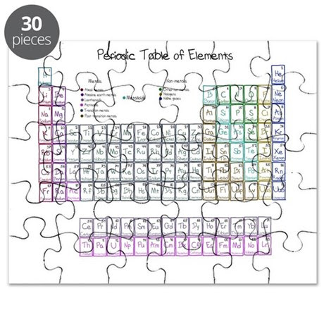 56 PERIODIC TABLE ELEMENTS JIGSAW PUZZLE, PERIODIC ...