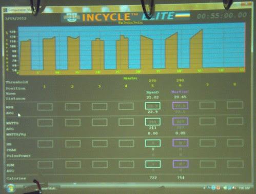 CycleU_2012-03-09
