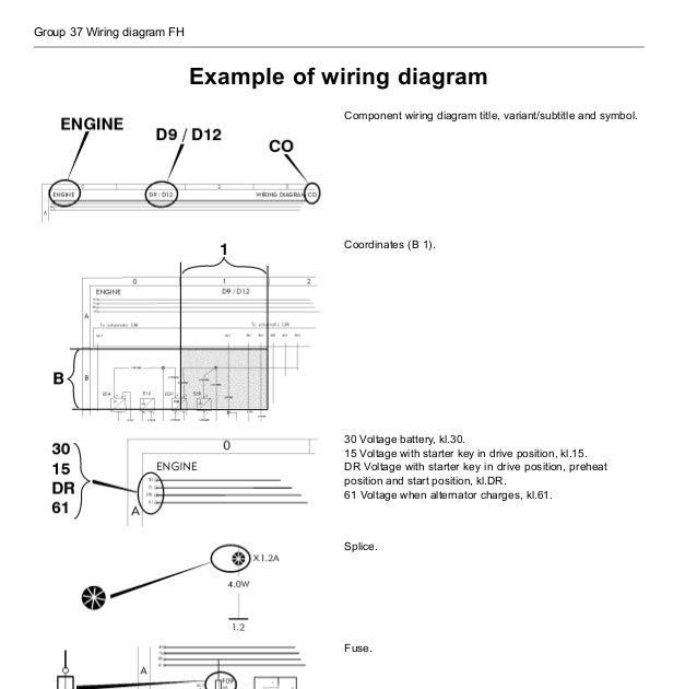 19 Luxury Mack Truck Wiring Diagram Free Download