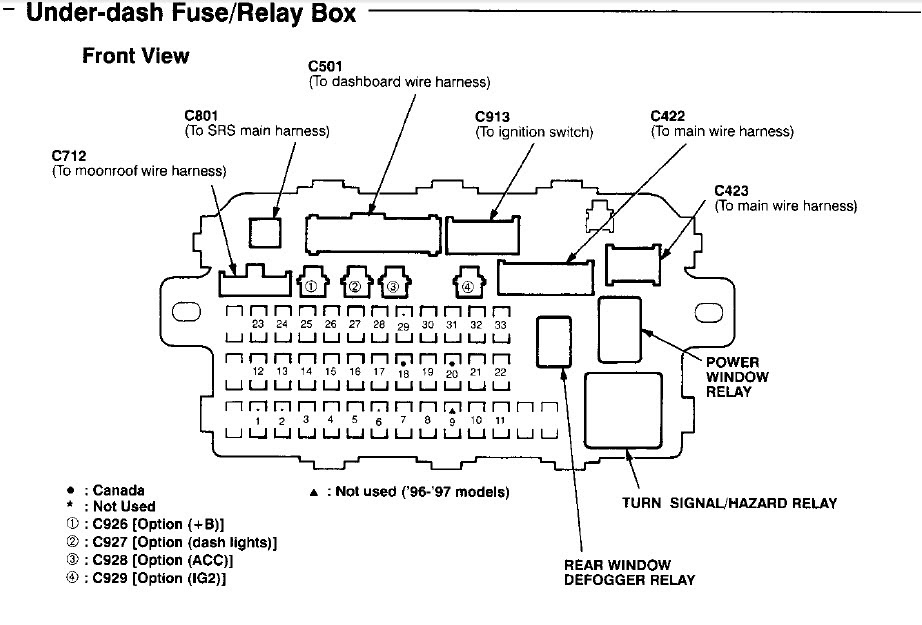 Interior Fuse Box Volvo S40