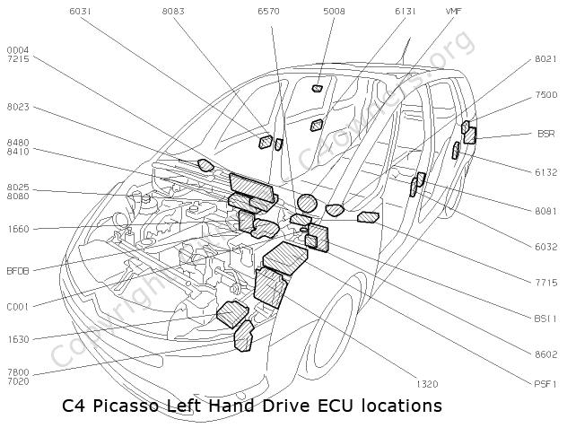 Citroen C4 Grand Picasso Schaltplan