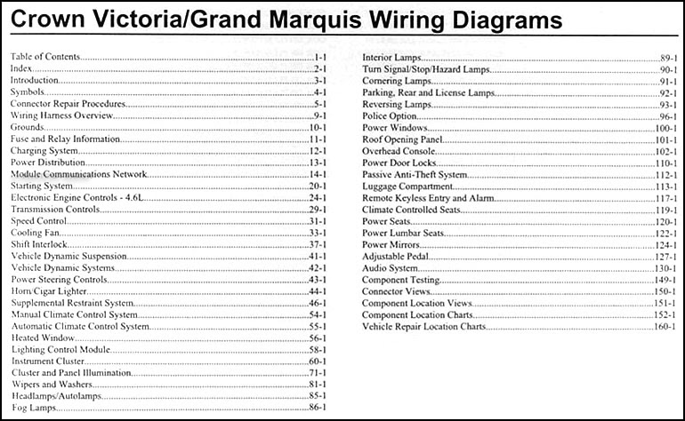 2005 Mercury Marquis Wiring Diagram Free Picture Fan Coil Unit Wiring Diagram Bege Wiring Diagram