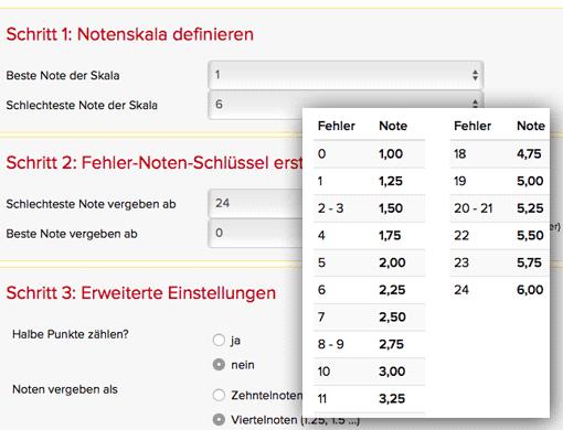 Notendurchschnitt Rechner Online