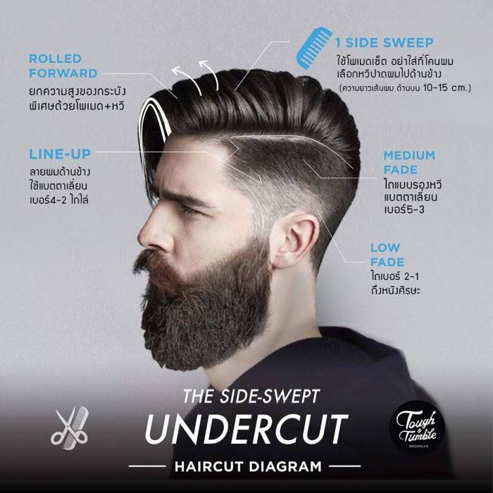 Hairwebde Frisuren Trend Undercut Sidecut Für Männer
