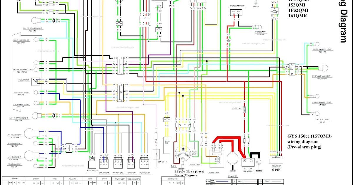 X1 Ninja Pocket Bike Wiring Diagram