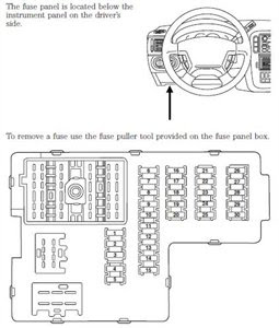 Fuse Box On Lincoln Aviator - Wiring Diagram