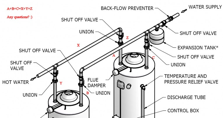 dual water heaters - Page 2 - Plumbing Zone - Professional ...