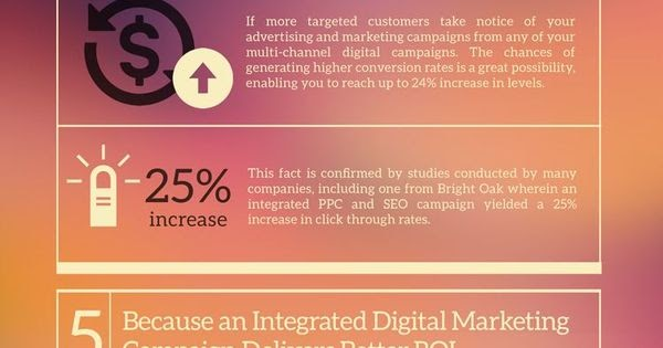 8 Reasons Why An Integrated Digital Marketing Campaign Is Needed? (Infographic) - @b2community