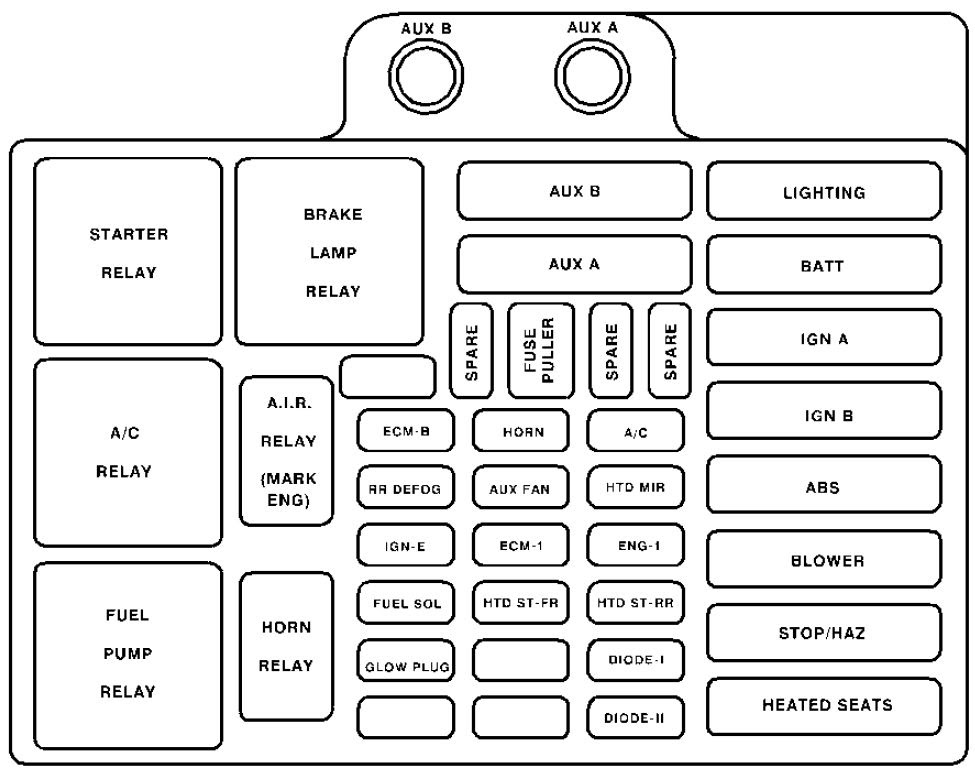 2000 Chevy Tahoe Fuse Box Location Wiring Diagram Frankmotors Es