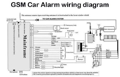 giordon car alarm system wiring diagram image 2