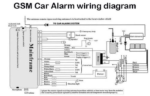 Car Alarms With Remote Start Reviews  Hot Car Alarm Wiring Diagrams Color And Install Directions