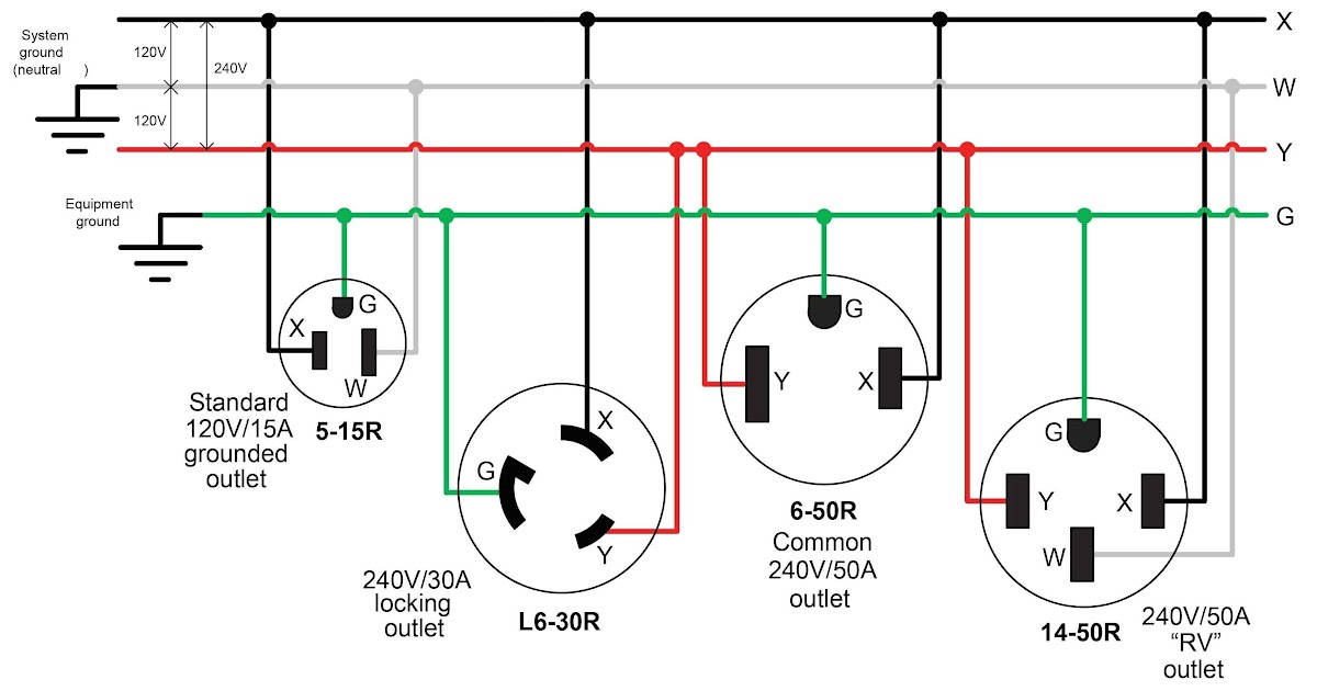 Navy 3 Prong Plug Wiring Diagram