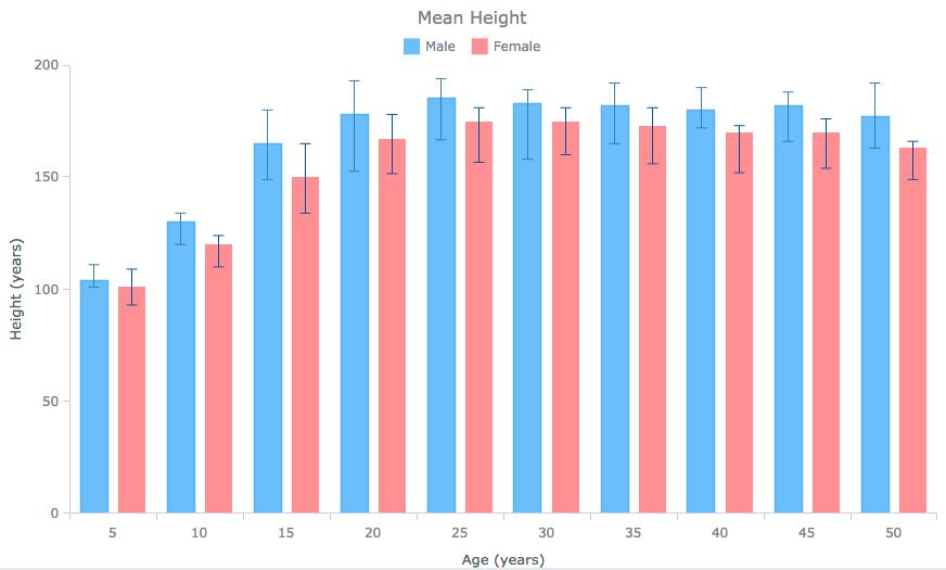 body fat percentage test cost