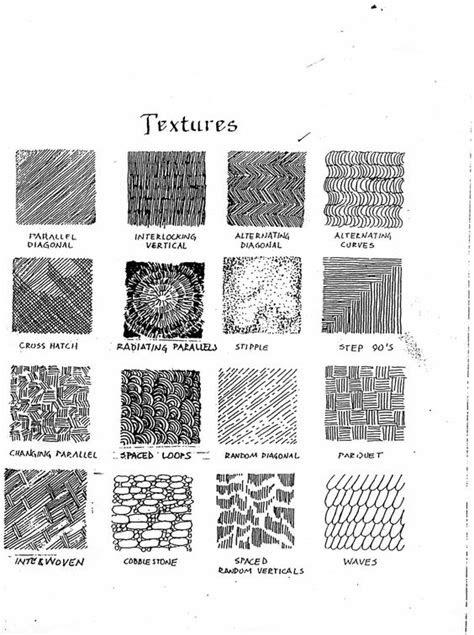 drawing  textures studentscreate volume  circles