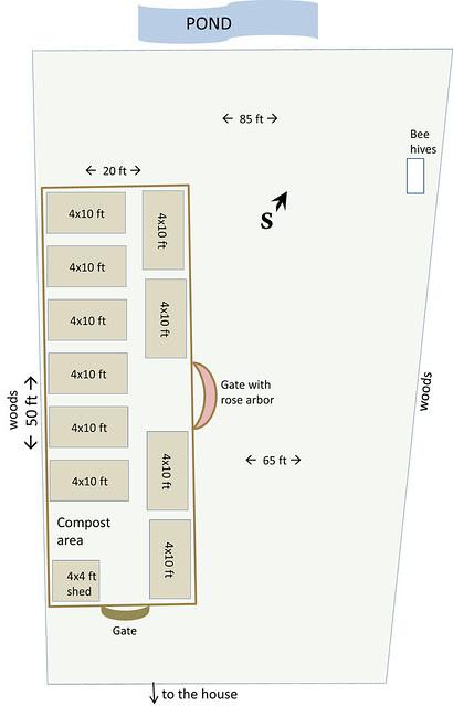 2014 Garden diagram V1