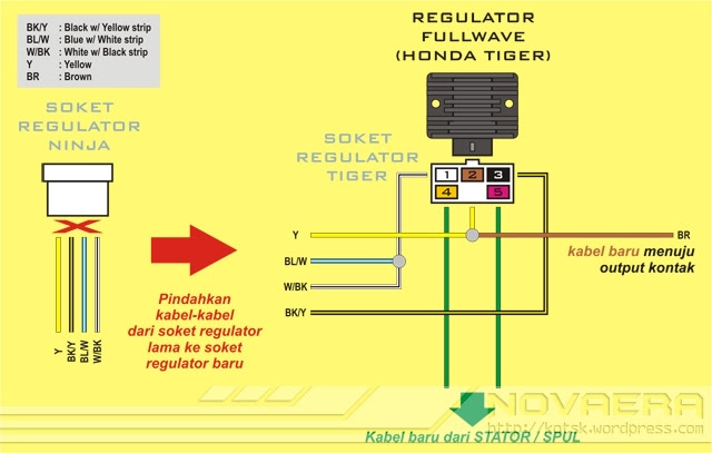 Wire Diagram  Jalur Kabel Body Gl Pro Neotech