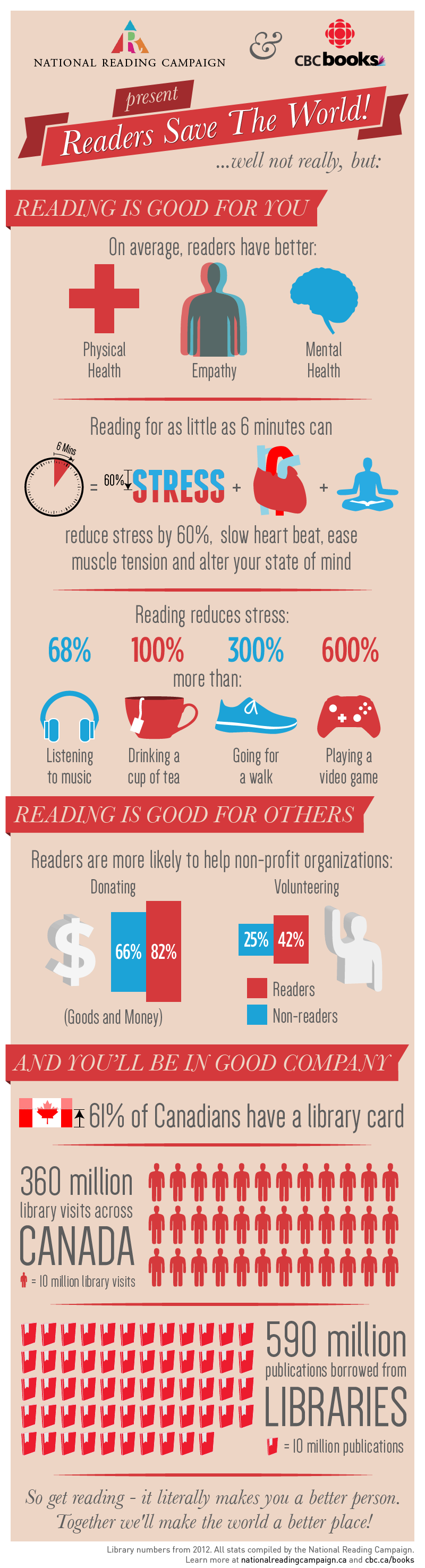 Infographic: Reading Is Good For You