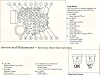 1995 Jeep Cherokee Sport Fuse Diagram