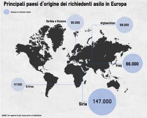 Principali paesi d'origine dei rifugiati in Europa (clicca per ingrandire)