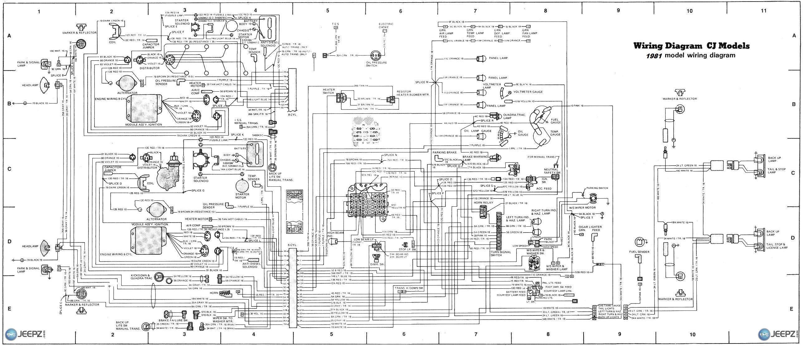 Diagram Of 1982 Jeep Cj7 Engine - Wiring Diagramcars-trucks24.blogspot.com