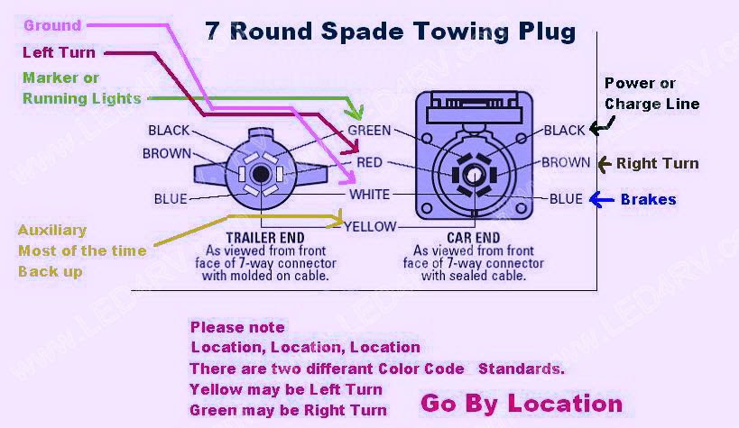 7 Pole Trailer Wiring Diagram from lh5.googleusercontent.com