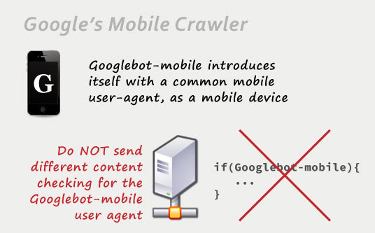 mobile website crawler
