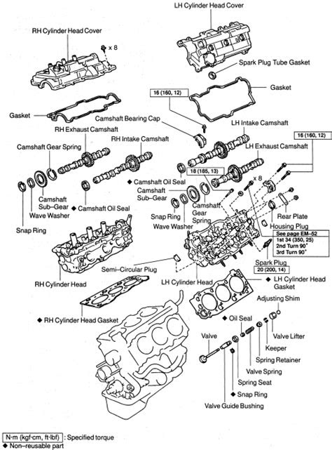 | Repair Guides | Engine Mechanical Components | Cylinder