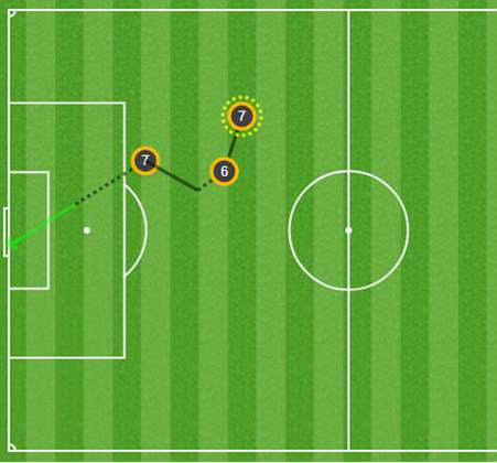 Antoine Griezmann plays a one-two with Koke before chipping the ball over the goalkeeper. For more from Match Zone, click here.