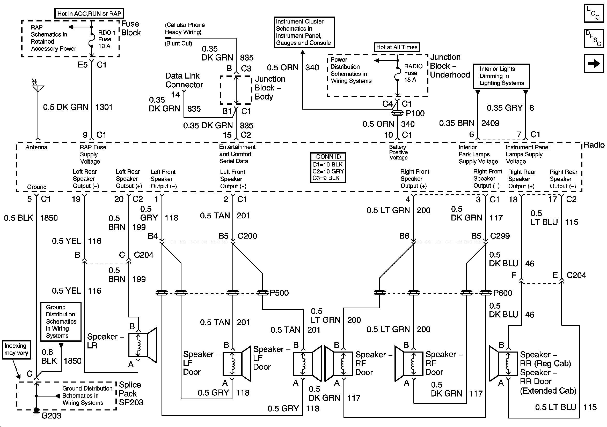 2003 Chevy Silverado 2500hd Wiring Diagram Wiring Diagram Study Study Saleebalocchi It