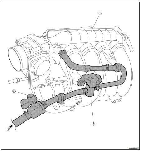 Nissan Altima 2007 2012 Service Manual Evaporative Emission System Function Diagnosis Engine Control System Qr25de For California