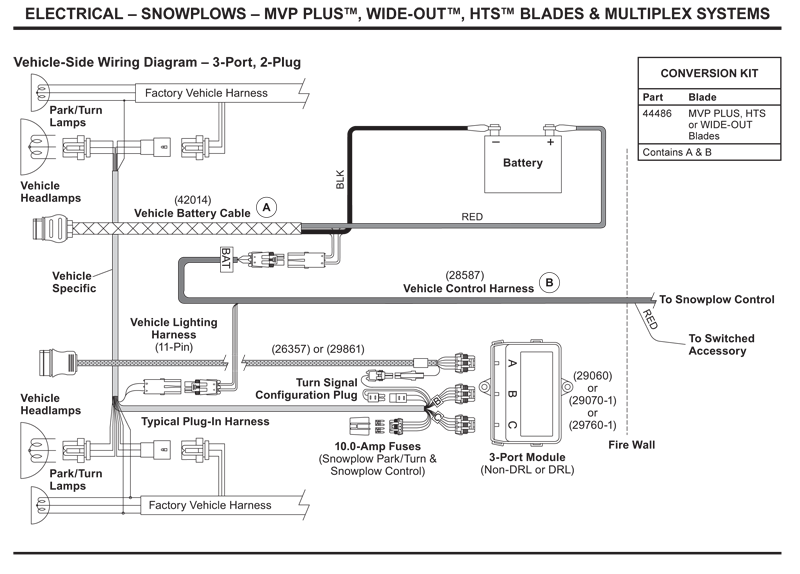 Fisher Plow Wiring Diagram Minute Mount 2