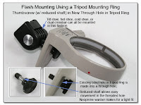 PJ1035: Flash Mounting Using a Tripod Mounting Ring Using a Reduced Shaft ThumbScrew in New Through Hole