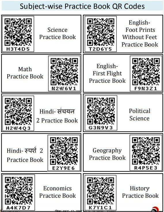 CBSE: Question Bank for Practice – Class X though DIKSHA App